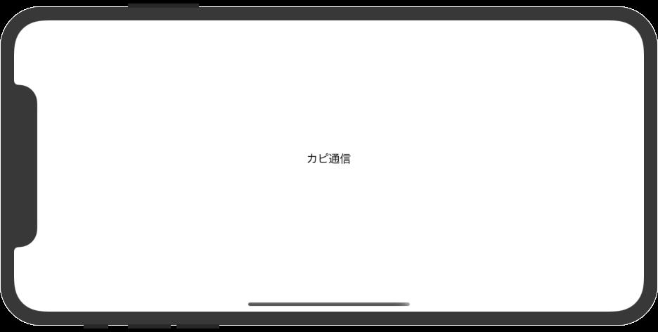 【図2:テキストの表示】
